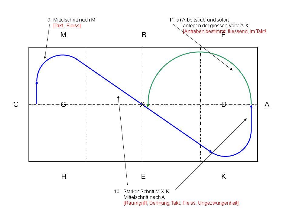 A K E H C M B F X G D 9. Mittelschritt nach M [Takt, Fleiss]